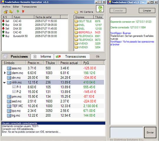 aplicaciones-a-medida-para-invertir-en-bolsa