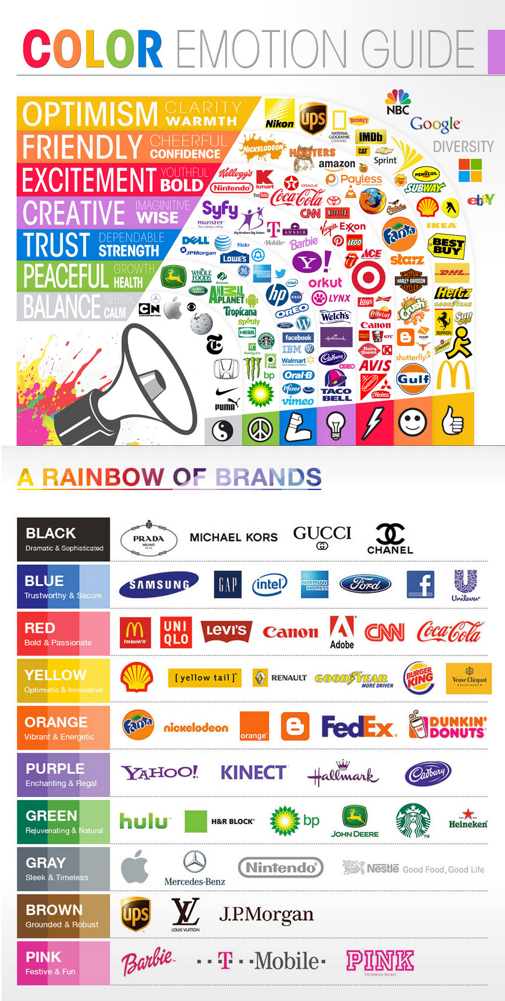 How Color Affects Your Mood 1000 Images About Publicidad Marketing On Pinterest