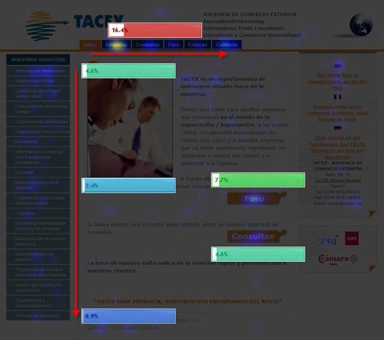 rediseño web taxex.es