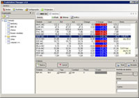 Program that invests in the stock market from automatic trading systems